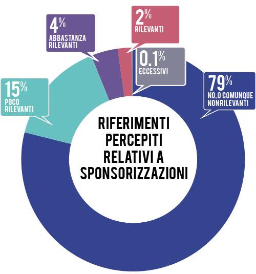 sponsorizzazioni-2013