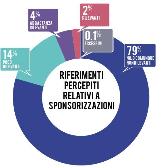 sponsorizzazioni-2014