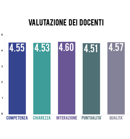 valutazione-dei-docenti-2014